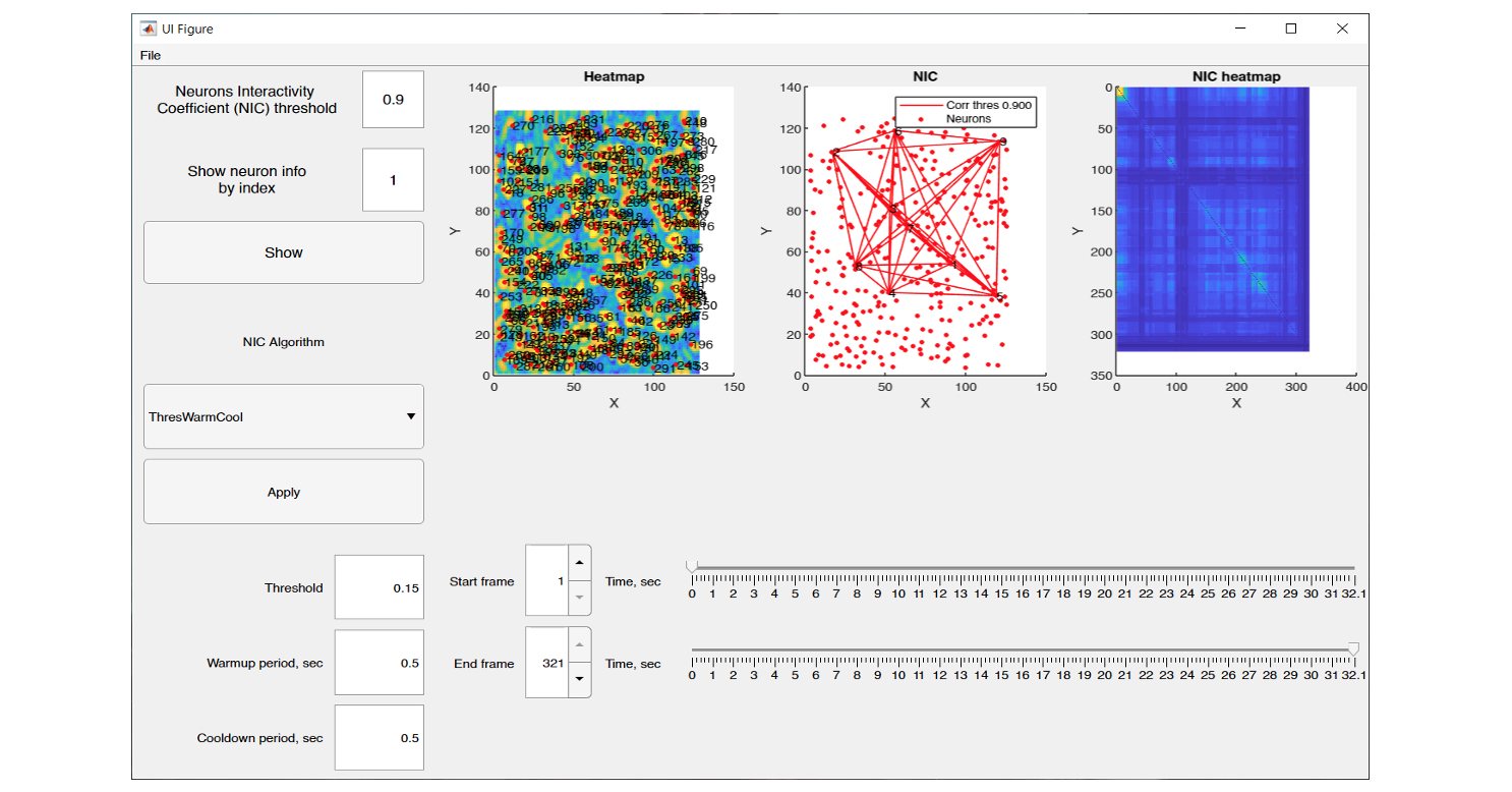 NeuroInfoViewer prototype interface and data processing results from one of the experiments